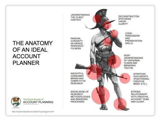 the-anatomy-of-an-ideal-account-planner-001